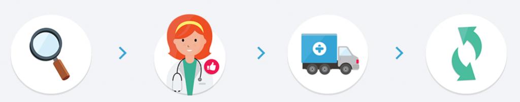 Icone de pharmacie en ligne avec medicament sans ordonnance